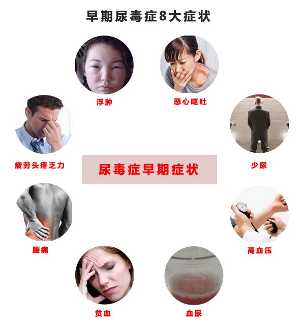 尿毒症早期症状