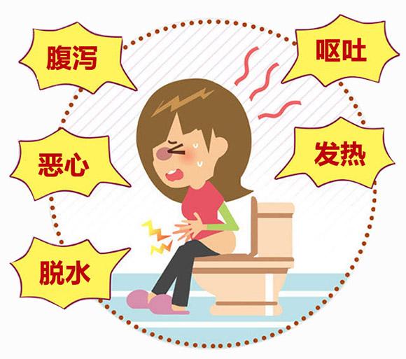 肠胃炎的症状