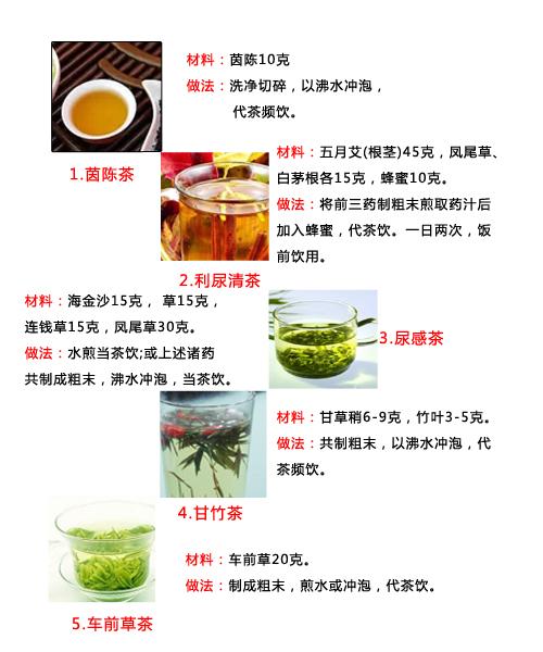 尿道炎的中医药茶