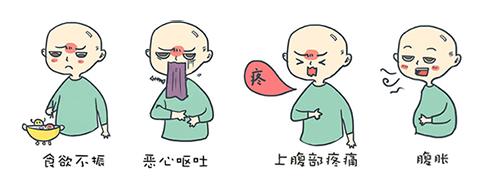 慢性胃炎的症状